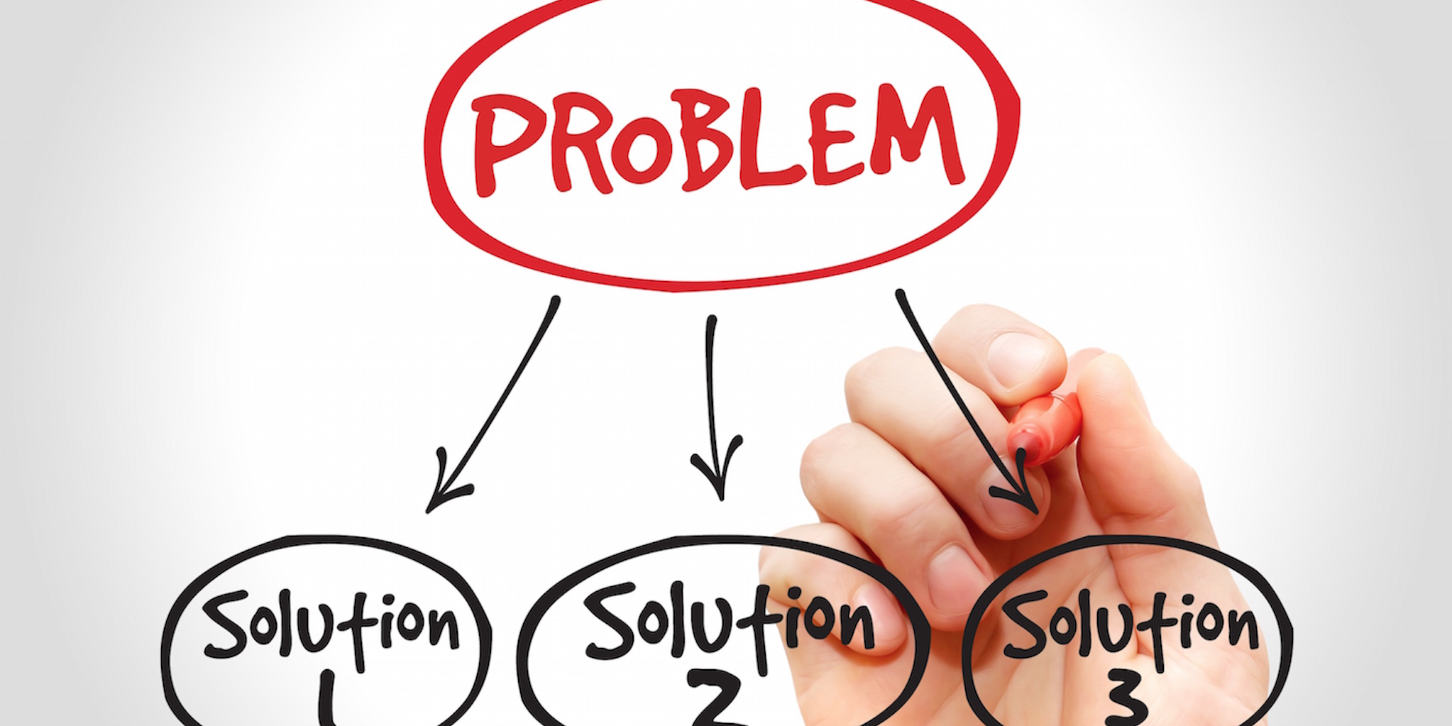 Solve These 3 Problems and You Will Always Make Money